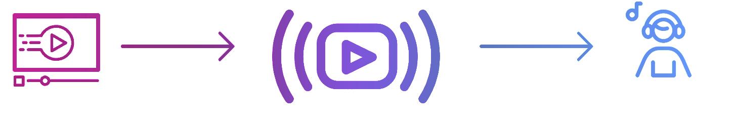Radio streaming URLs